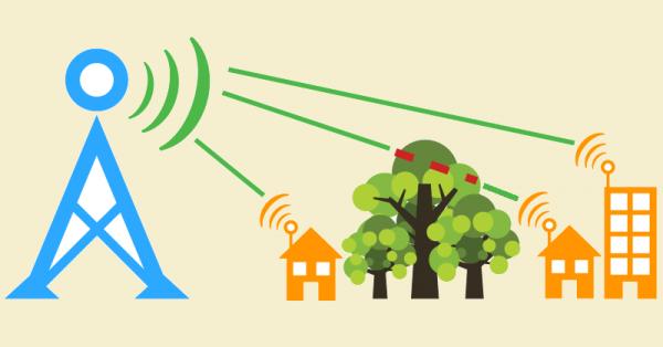 Сигнал антенны
